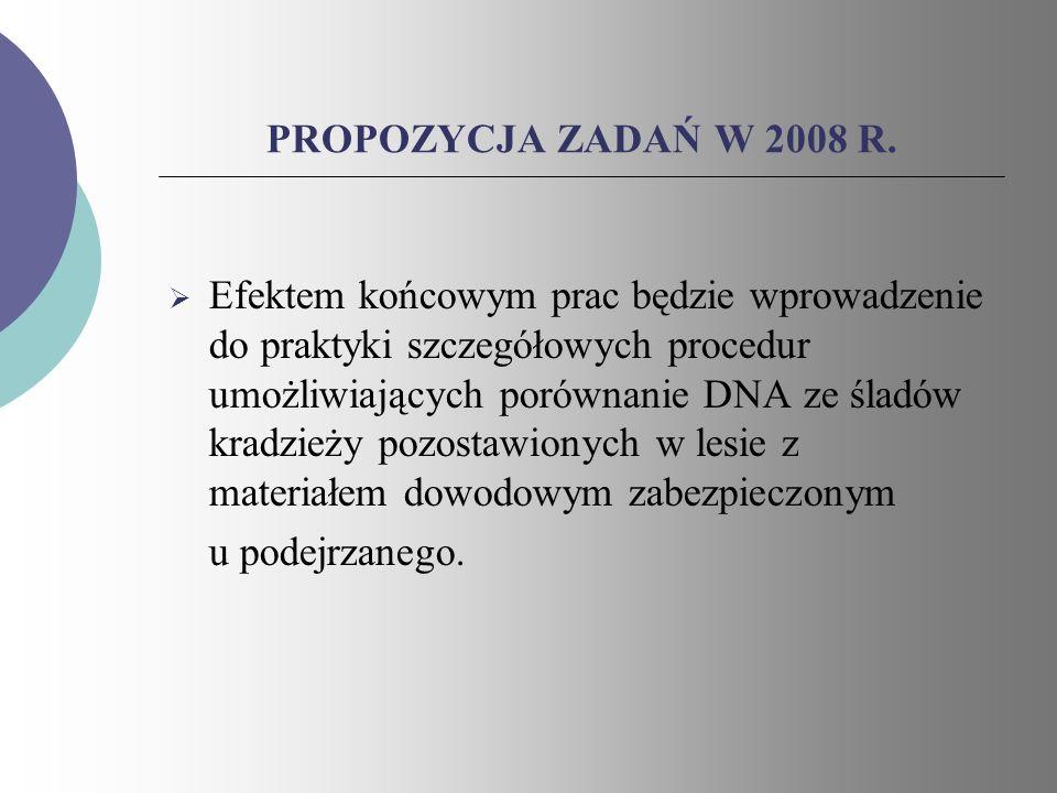 PROPOZYCJA ZADAŃ W 2008 R. Efektem końcowym prac będzie wprowadzenie do praktyki szczegółowych procedur umożliwiających porównanie DNA ze śladów kradz