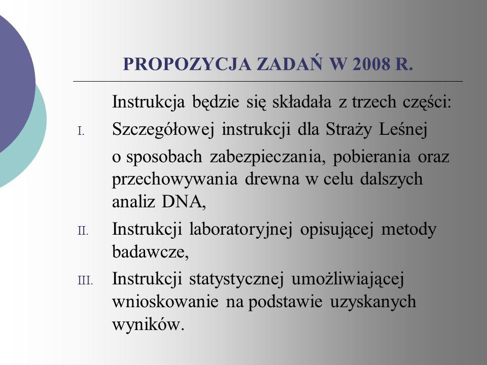 PROPOZYCJA ZADAŃ W 2008 R. Instrukcja będzie się składała z trzech części: I. Szczegółowej instrukcji dla Straży Leśnej o sposobach zabezpieczania, po