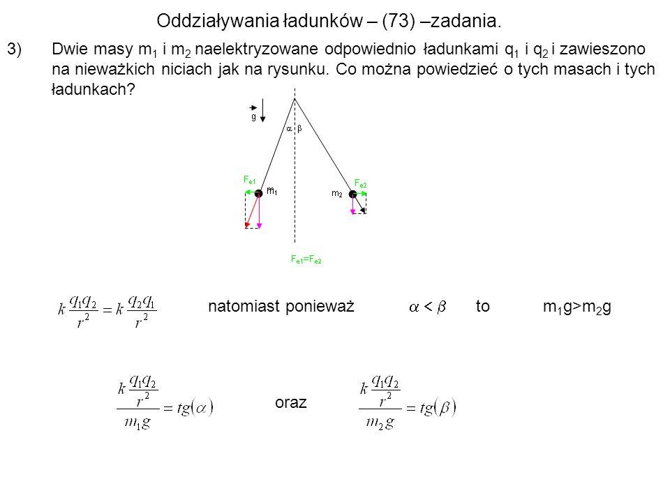 Oddziaływania ładunków – (73) –zadania. 3)Dwie masy m 1 i m 2 naelektryzowane odpowiednio ładunkami q 1 i q 2 i zawieszono na nieważkich niciach jak n