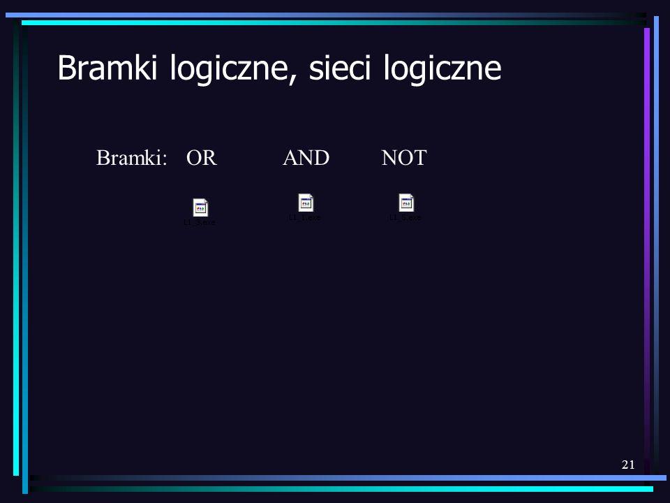 21 Bramki logiczne, sieci logiczne Bramki: OR AND NOT