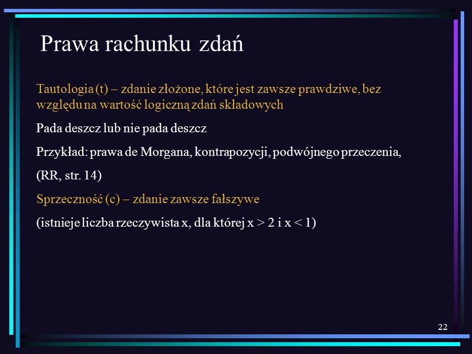22 Tautologia (t) – zdanie złożone, które jest zawsze prawdziwe, bez względu na wartość logiczną zdań składowych Pada deszcz lub nie pada deszcz Przyk
