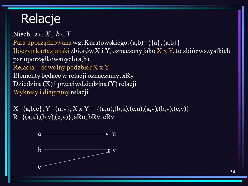 34 Relacje Niech Para uporządkowana wg. Kuratowskiego: (a,b)={{a},{a,b}} Iloczyn kartezjański zbiorów X i Y, oznaczany jako X x Y, to zbiór wszystkich