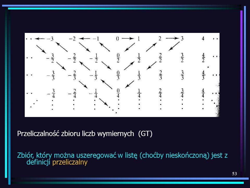 53 Przeliczalność zbioru liczb wymiernych (GT) Zbiór, który można uszeregować w listę (choćby nieskończoną) jest z definicji przeliczalny