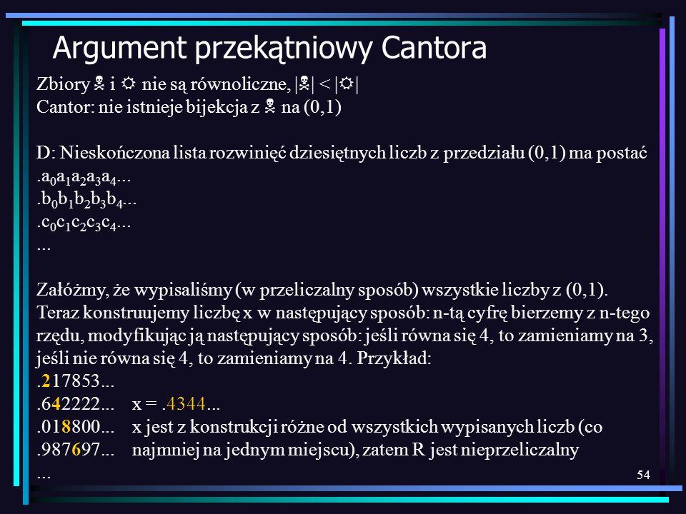 54 Argument przekątniowy Cantora Zbiory N i R nie są równoliczne, | N | < | R | Cantor: nie istnieje bijekcja z N na (0,1) D: Nieskończona lista rozwi