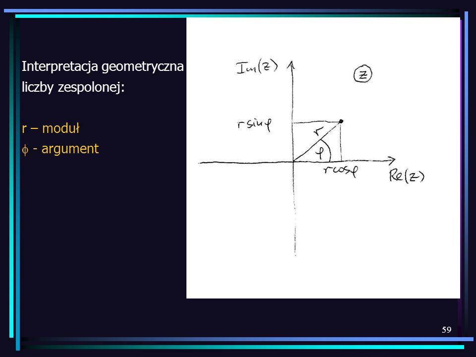 59 Interpretacja geometryczna liczby zespolonej: r – moduł - argument