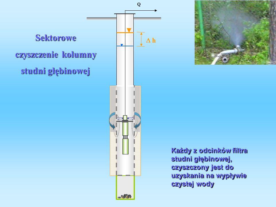Q h Każdy z odcinków filtra studni głębinowej, czyszczony jest do uzyskania na wypływie czystej wody Sektorowe czyszczenie kolumny studni głębinowej