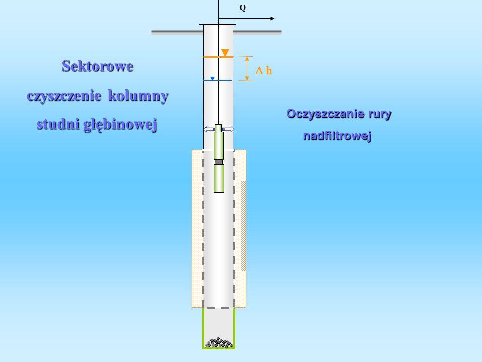 Q h Oczyszczanie rury nadfiltrowej nadfiltrowej Sektorowe czyszczenie kolumny studni głębinowej