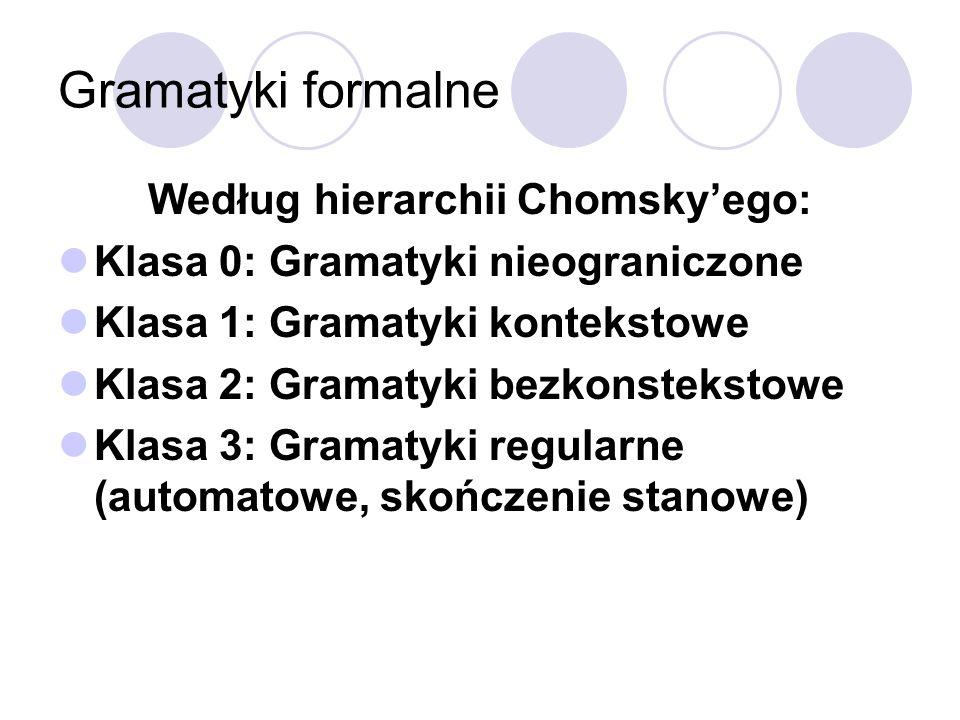 Gramatyki formalne Według hierarchii Chomskyego: Klasa 0: Gramatyki nieograniczone Klasa 1: Gramatyki kontekstowe Klasa 2: Gramatyki bezkonstekstowe K