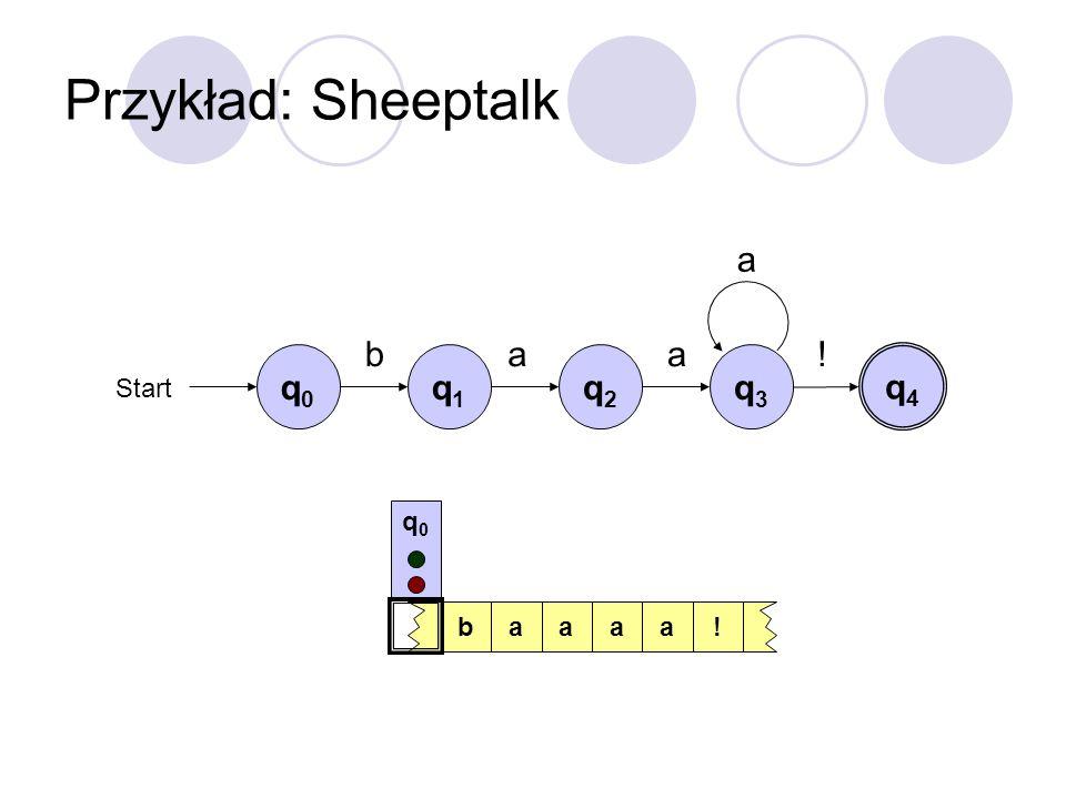 Przykład: Sheeptalk q0q0 Start baa! a q1q1 q2q2 q3q3 q4q4 baaaa! q0q0