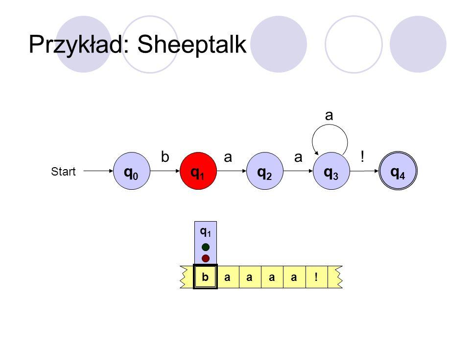 Przykład: Sheeptalk q0q0 Start baa! a q1q1 q2q2 q3q3 q4q4 baaaa! q1q1