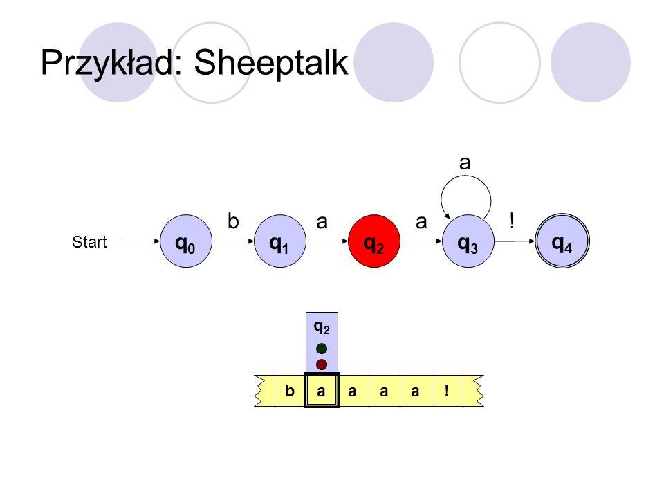 Przykład: Sheeptalk q0q0 Start baa! a q1q1 q2q2 q3q3 q4q4 baaaa! q2q2
