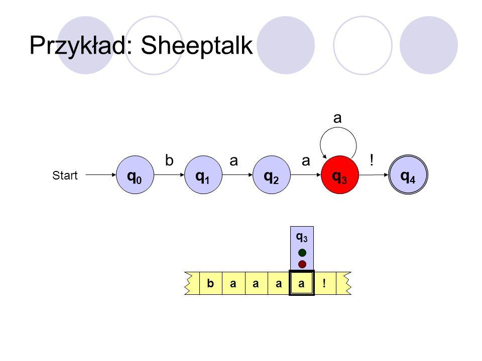 Przykład: Sheeptalk q0q0 Start baa! a q1q1 q2q2 q3q3 q4q4 baaaa! q3q3