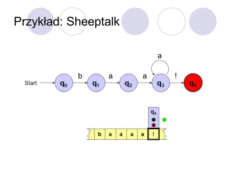 Przykład: Sheeptalk q0q0 Start baa! a q1q1 q2q2 q3q3 q4q4 baaaa! q4q4