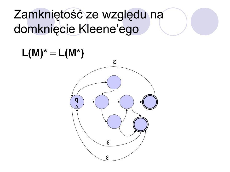 Zamkniętość ze względu na domknięcie Kleeneego q0q0 ε ε ε