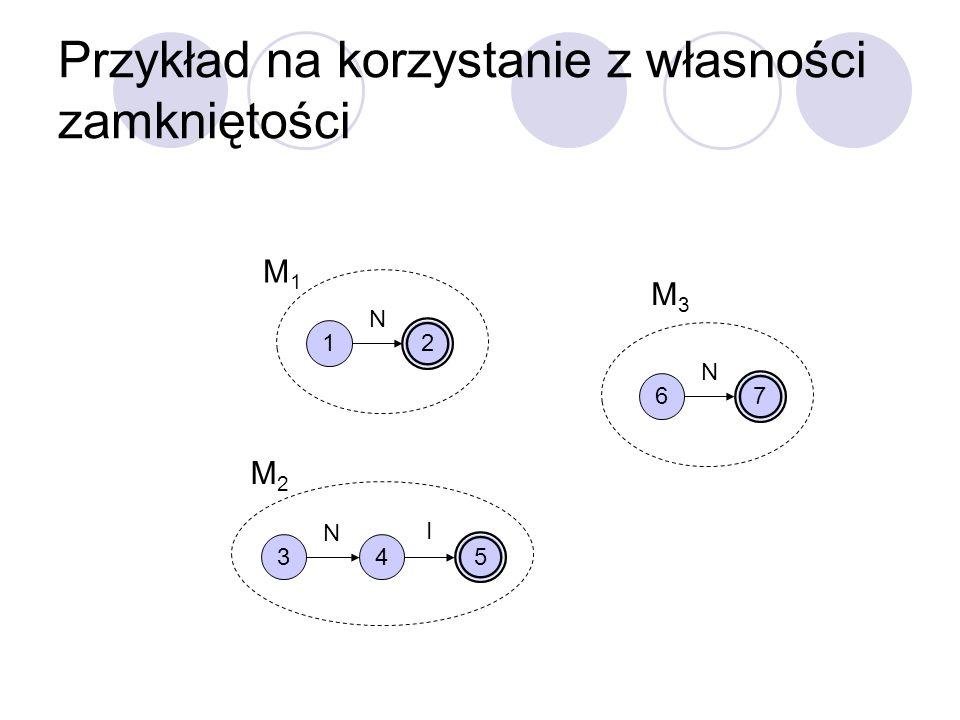 Przykład na korzystanie z własności zamkniętości 1 2 N M1M1 34 N 5 I M2M2 6 7 N M3M3