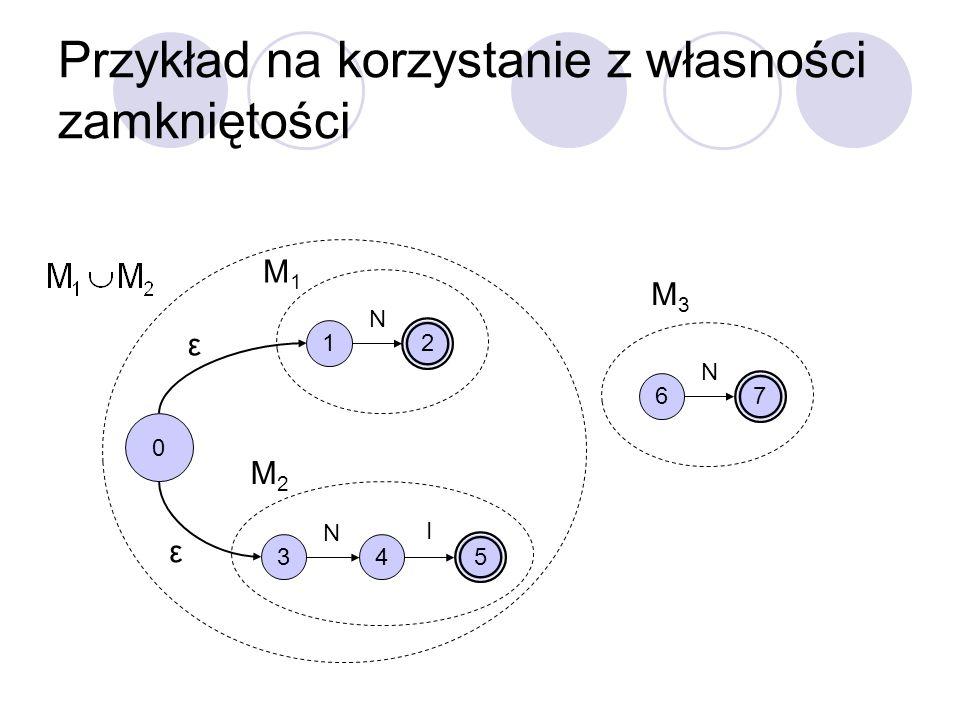 Przykład na korzystanie z własności zamkniętości 1 2 N 34 N 5 I 6 7 N 0 ε ε M3M3 M1M1 M2M2