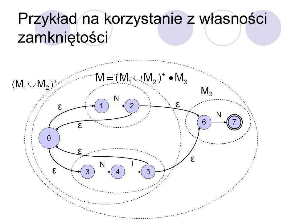 12 N 34 N 5 I 6 7 N 0 ε ε ε ε ε ε M3M3
