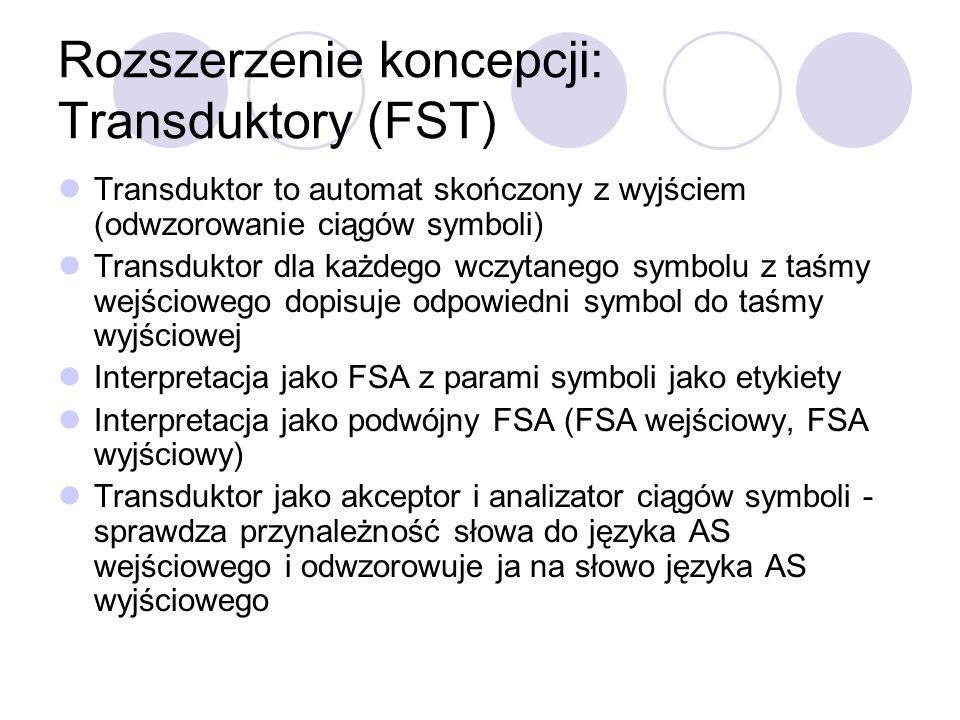 Rozszerzenie koncepcji: Transduktory (FST) Transduktor to automat skończony z wyjściem (odwzorowanie ciągów symboli) Transduktor dla każdego wczytaneg