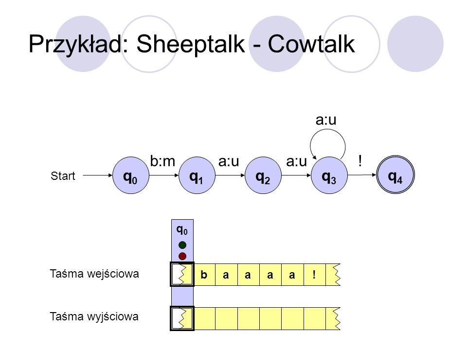Przykład: Sheeptalk - Cowtalk q0q0 Start b:ma:u ! q1q1 q2q2 q3q3 q4q4 baaaa! q0q0 Taśma wejściowa Taśma wyjściowa