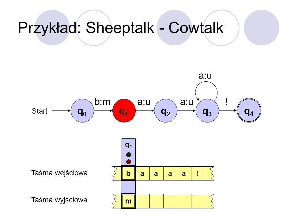 Przykład: Sheeptalk - Cowtalk q0q0 Start b:ma:u ! q1q1 q2q2 q3q3 q4q4 baaaa! m q1q1 Taśma wejściowa Taśma wyjściowa
