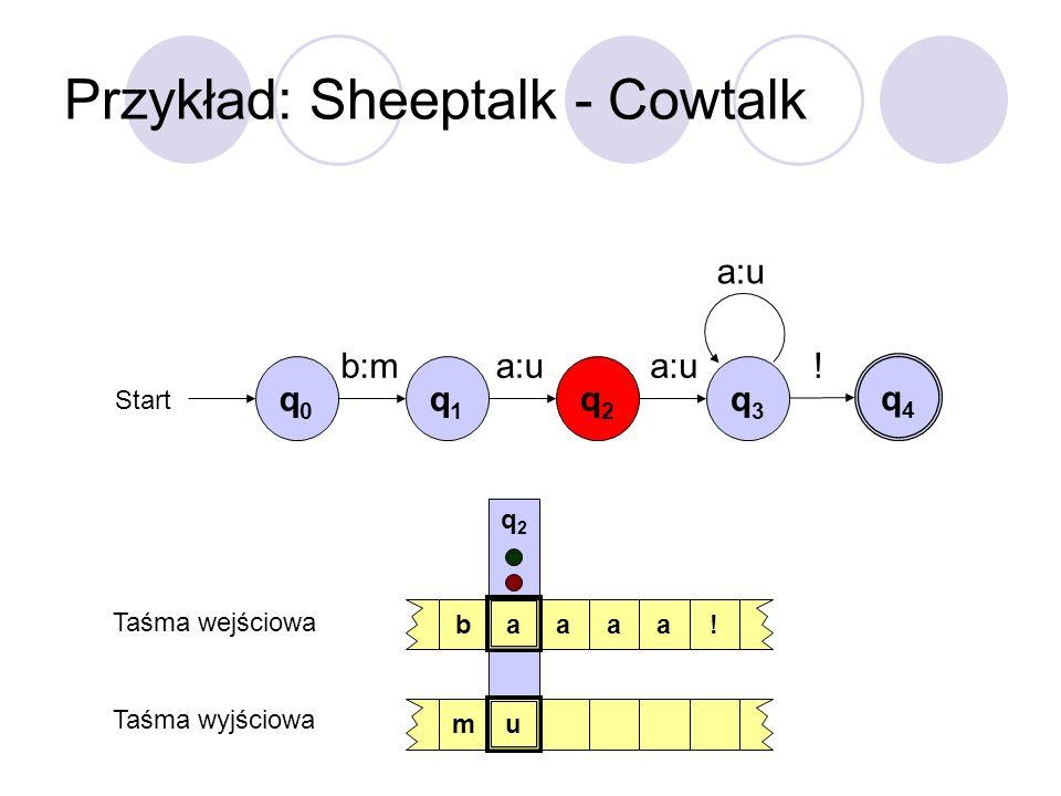 Przykład: Sheeptalk - Cowtalk q0q0 Start b:ma:u ! q1q1 q2q2 q3q3 q4q4 baaaa! mu q2q2 Taśma wejściowa Taśma wyjściowa