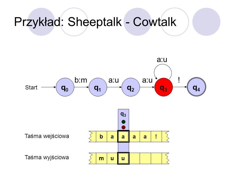 Przykład: Sheeptalk - Cowtalk q0q0 Start b:ma:u ! q1q1 q2q2 q3q3 q4q4 baaaa! muu q3q3 Taśma wejściowa Taśma wyjściowa