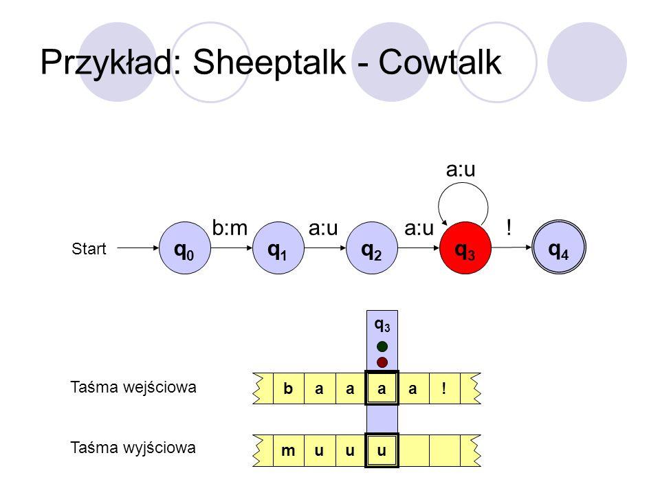Przykład: Sheeptalk - Cowtalk q0q0 Start b:ma:u ! q1q1 q2q2 q3q3 q4q4 baaaa! muuu q3q3 Taśma wejściowa Taśma wyjściowa