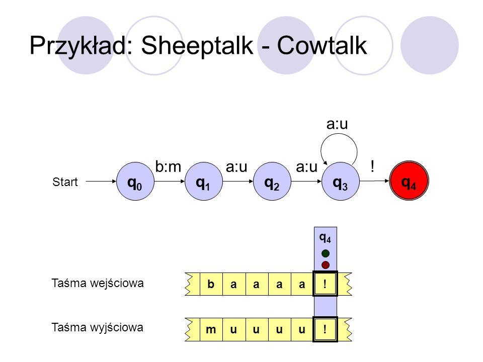 Przykład: Sheeptalk - Cowtalk q0q0 Start b:ma:u ! q1q1 q2q2 q3q3 q4q4 baaaa! muuuu! q4q4 Taśma wejściowa Taśma wyjściowa