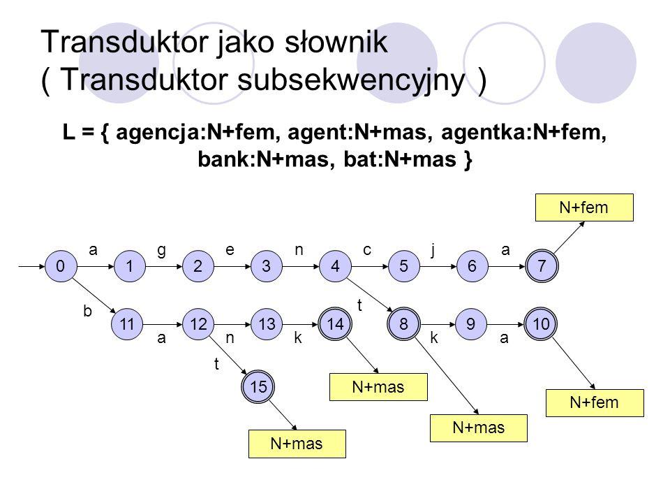 Transduktor jako słownik ( Transduktor subsekwencyjny ) L = { agencja:N+fem, agent:N+mas, agentka:N+fem, bank:N+mas, bat:N+mas } 01 a 2 g 3 e 4 n 5 c