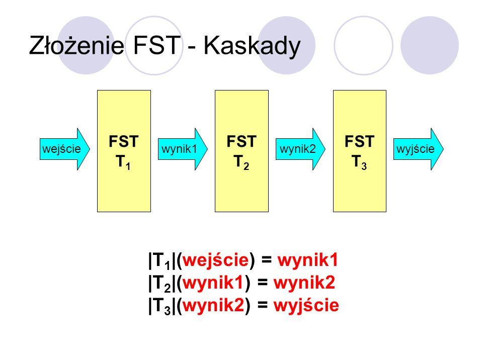 Złożenie FST - Kaskady FST T 1 FST T 2 FST T 3 wynik1wynik2wejściewyjście |T 1 |(wejście) = wynik1 |T 2 |(wynik1) = wynik2 |T 3 |(wynik2) = wyjście