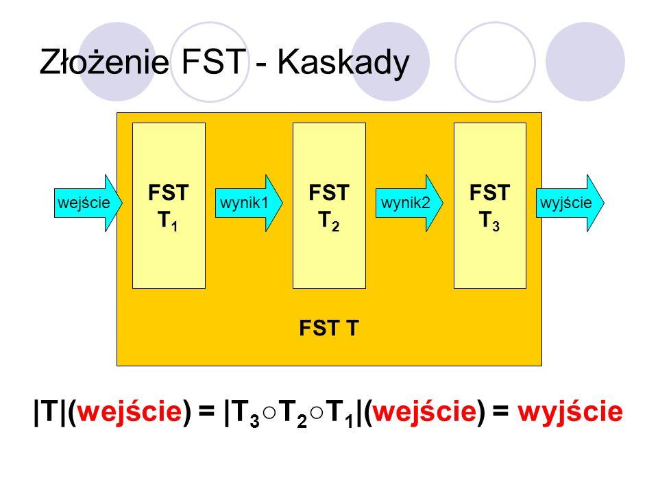 FST T Złożenie FST - Kaskady FST T 1 FST T 2 FST T 3 wejściewyjście |T|(wejście) = |T 3T 2 T 1 |(wejście) = wyjście wynik1wynik2
