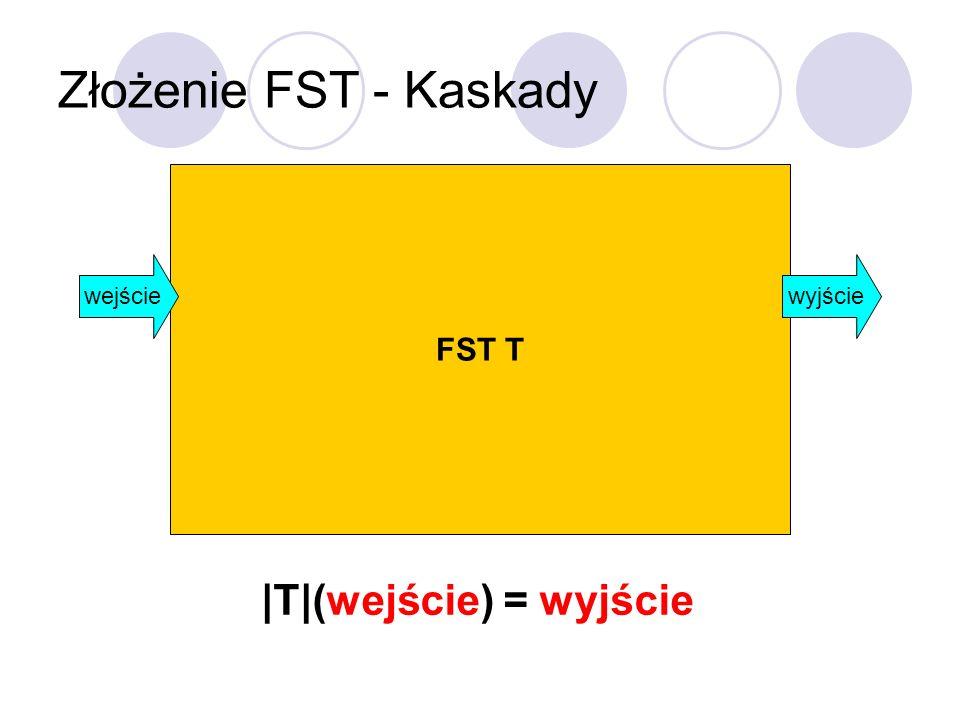 FST T Złożenie FST - Kaskady wejściewyjście |T|(wejście) = wyjście