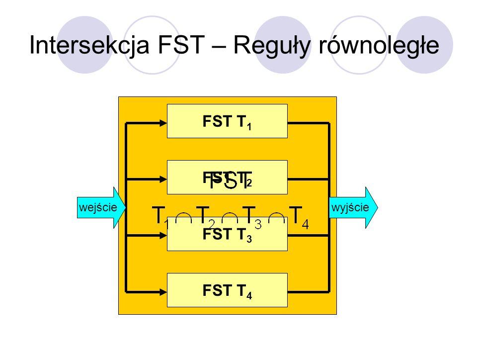 Intersekcja FST – Reguły równoległe FST T 1 FST T 2 FST T 3 FST T 4 wejściewyjście