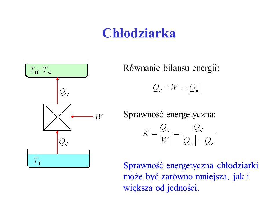 Chłodziarka Równanie bilansu energii: Sprawność energetyczna: Sprawność energetyczna chłodziarki może być zarówno mniejsza, jak i większa od jedności.