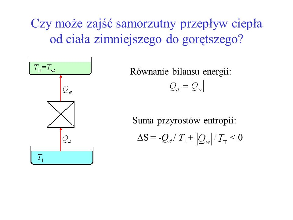 Czy może zajść samorzutny przepływ ciepła od ciała zimniejszego do gorętszego? Równanie bilansu energii: Suma przyrostów entropii: S = -Q d / T I + <