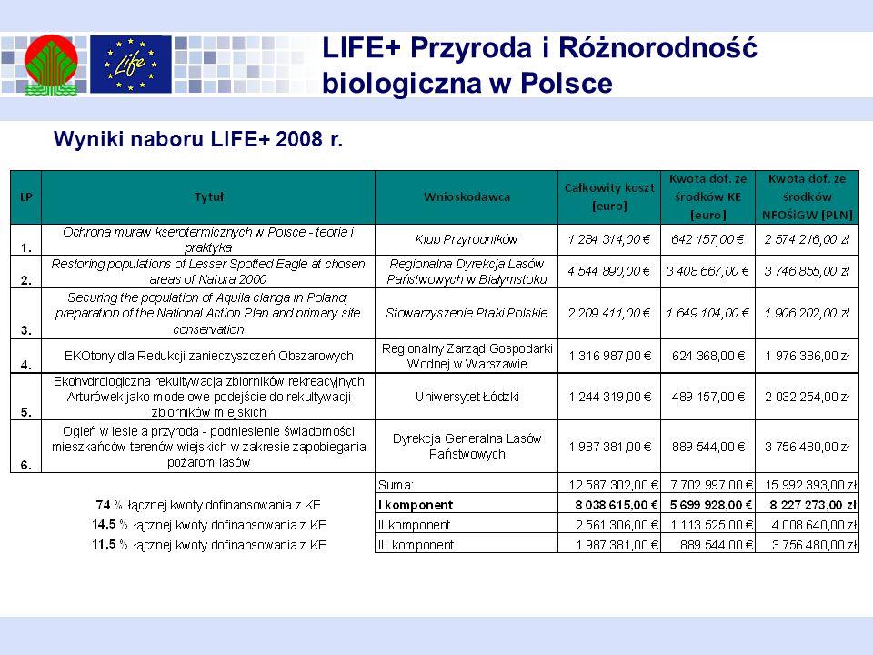 LIFE+ Przyroda i Różnorodność biologiczna w Polsce Wyniki naboru LIFE+ 2008 r.