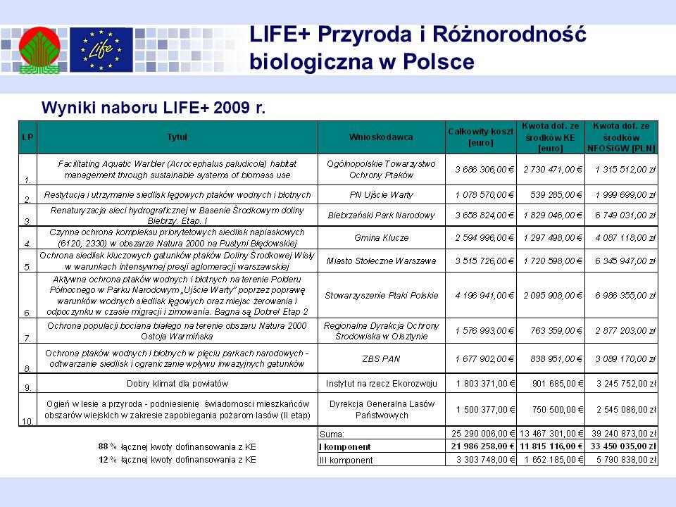 LIFE+ Przyroda i Różnorodność biologiczna w Polsce Wyniki naboru LIFE+ 2009 r.
