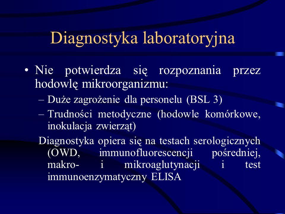 Diagnostyka laboratoryjna Nie potwierdza się rozpoznania przez hodowlę mikroorganizmu: –Duże zagrożenie dla personelu (BSL 3) –Trudności metodyczne (h