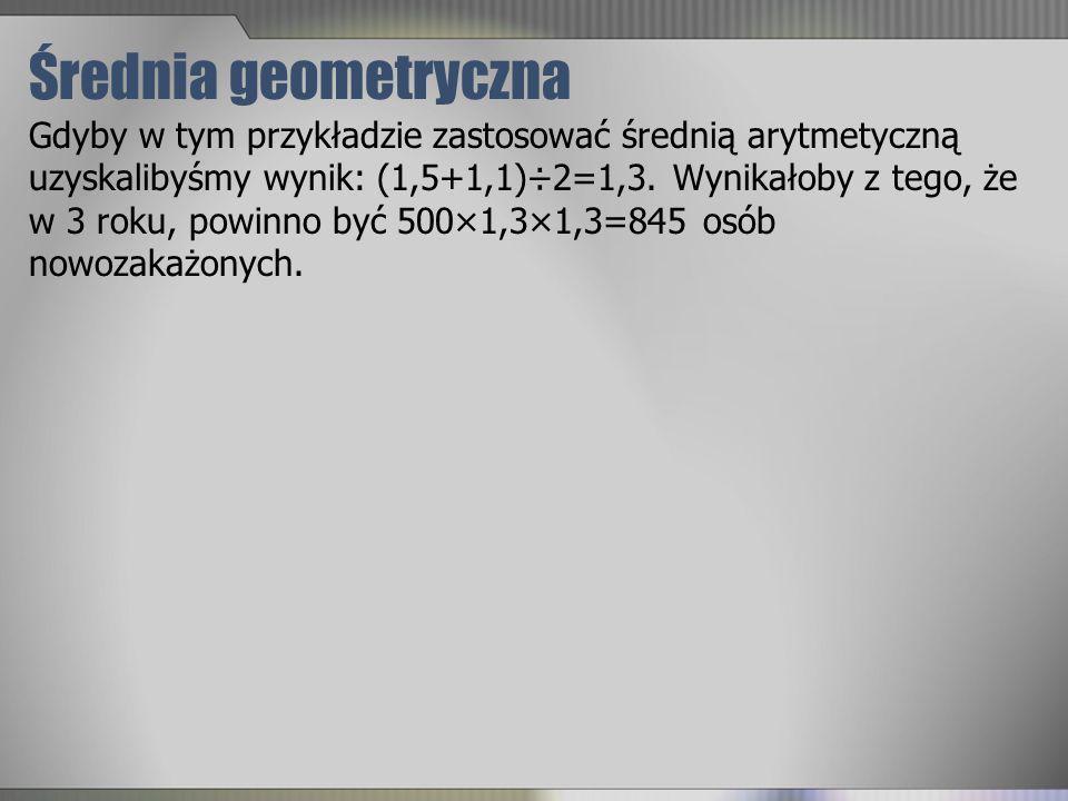 Średnia geometryczna Gdyby w tym przykładzie zastosować średnią arytmetyczną uzyskalibyśmy wynik: (1,5+1,1)÷2=1,3. Wynikałoby z tego, że w 3 roku, pow