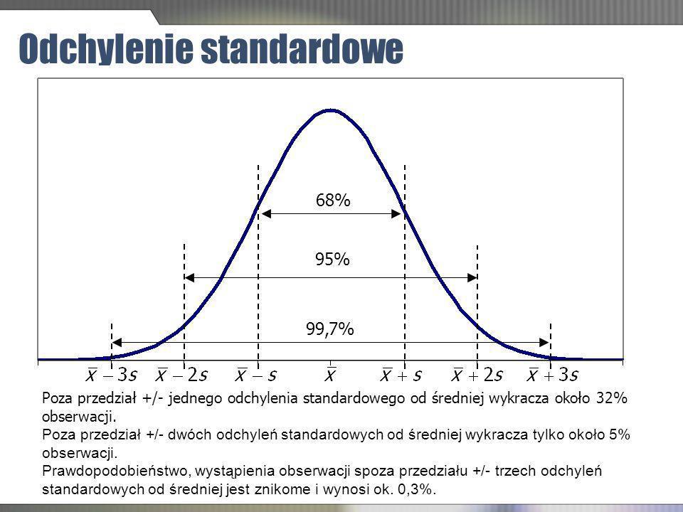 Odchylenie standardowe 68% 95% 99,7% Poza przedział +/- jednego odchylenia standardowego od średniej wykracza około 32% obserwacji. Poza przedział +/-