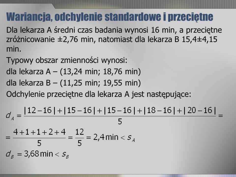 Wariancja, odchylenie standardowe i przeciętne Dla lekarza A średni czas badania wynosi 16 min, a przeciętne zróżnicowanie ±2,76 min, natomiast dla le