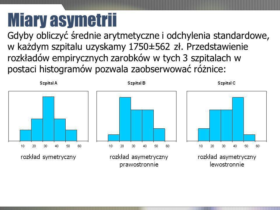 Miary asymetrii Gdyby obliczyć średnie arytmetyczne i odchylenia standardowe, w każdym szpitalu uzyskamy 1750±562 zł. Przedstawienie rozkładów empiryc