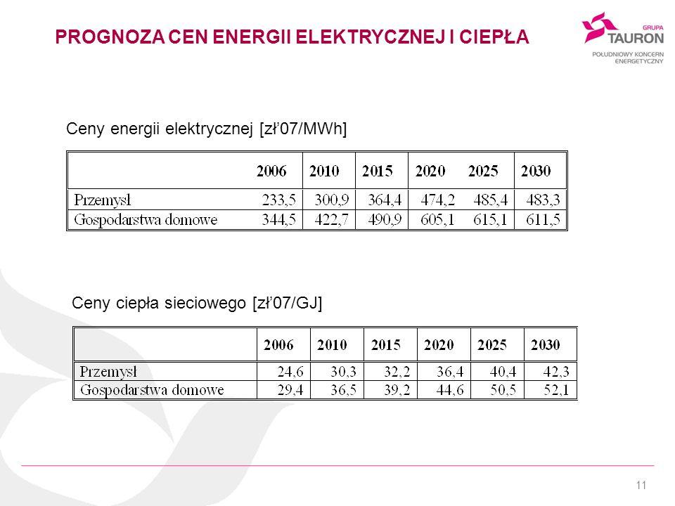 11 Ceny energii elektrycznej [zł07/MWh] Ceny ciepła sieciowego [zł07/GJ] PROGNOZA CEN ENERGII ELEKTRYCZNEJ I CIEPŁA
