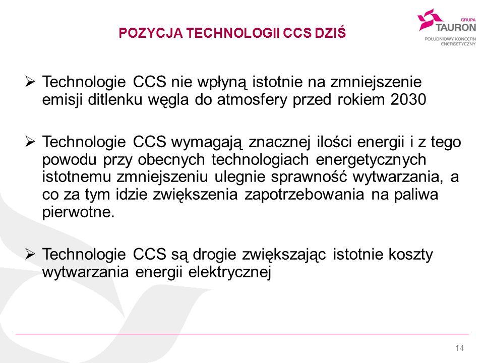 14 POZYCJA TECHNOLOGII CCS DZIŚ Technologie CCS nie wpłyną istotnie na zmniejszenie emisji ditlenku węgla do atmosfery przed rokiem 2030 Technologie C