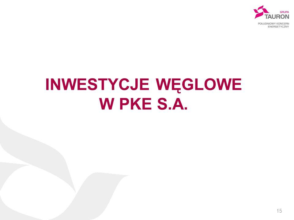 15 INWESTYCJE WĘGLOWE W PKE S.A.