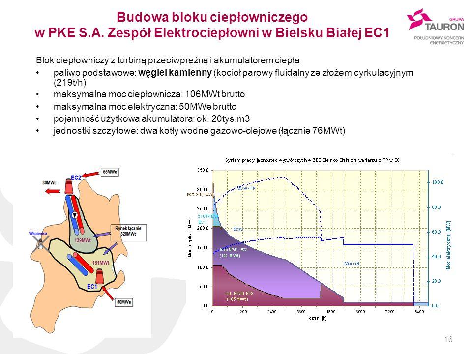 16 Budowa bloku ciepłowniczego w PKE S.A. Zespół Elektrociepłowni w Bielsku Białej EC1 Blok ciepłowniczy z turbiną przeciwprężną i akumulatorem ciepła