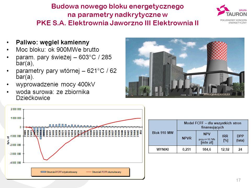 17 Budowa nowego bloku energetycznego na parametry nadkrytyczne w PKE S.A. Elektrownia Jaworzno III Elektrownia II Paliwo: węgiel kamienny Moc bloku: