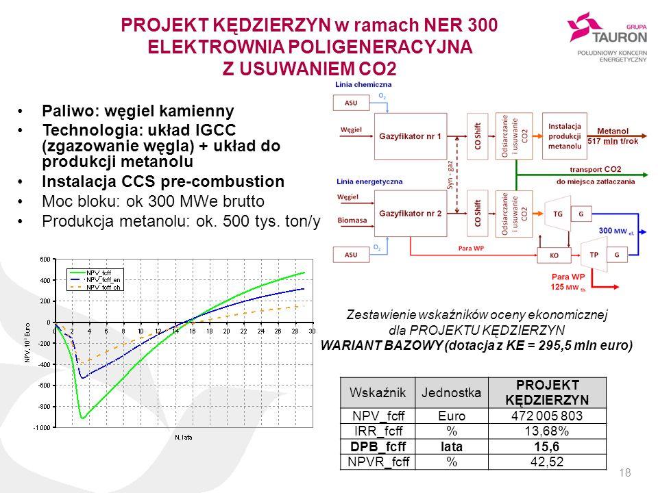 18 PROJEKT KĘDZIERZYN w ramach NER 300 ELEKTROWNIA POLIGENERACYJNA Z USUWANIEM CO2 Paliwo: węgiel kamienny Technologia: układ IGCC (zgazowanie węgla)