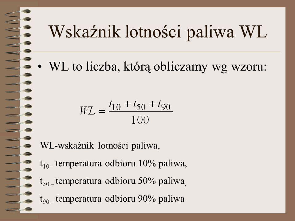 Wskaźnik lotności paliwa WL WL to liczba, którą obliczamy wg wzoru: WL-wskaźnik lotności paliwa, t 10 – temperatura odbioru 10% paliwa, t 50 – tempera