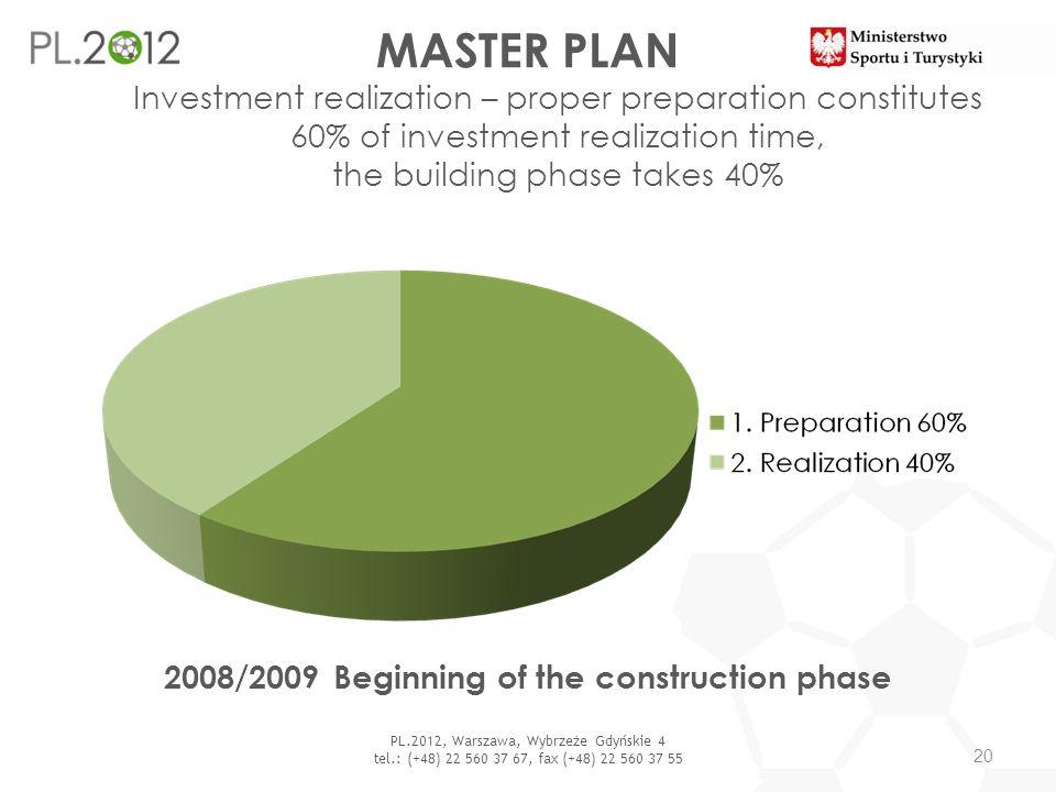 PL.2012, Warszawa, Wybrzeże Gdyńskie 4 tel.: (+48) 22 560 37 67, fax (+48) 22 560 37 55 MASTER PLAN Investment realization – proper preparation consti